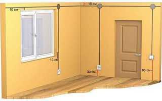 Установка розеток и выключателей: стандарты