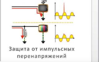 Подключение УЗИП в щитке к однофазной, трехфазной сети (схема)
