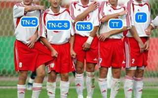 Системы заземлений: TN-С, TN-C-S, TN-S, ТТ, IT