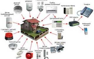 Охранная сигнализация для офиса и дома — Онлайн-журнал «Толковый электрик»