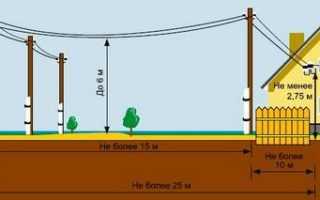 Монтаж кабеля в дом: воздушный или подземный? — Онлайн-журнал «Толковый электрик»