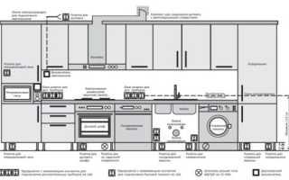 Как спрятать розетку: на кухне, от электроплиты, для вытяжки, за телевизором