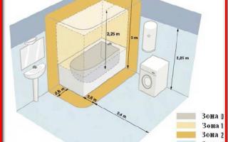 Как установить штепсельную розетку в ванной комнате?