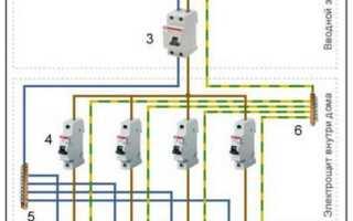 Что такое вводной автоматический выключатель?
