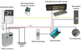 Кабельная проводка и монтаж видеодомофона