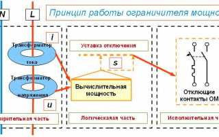 Ограничитель мощности: принцип работы ОМ. Схемы