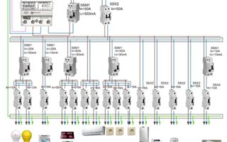 Селективность защиты электрической сети (принцип работы)