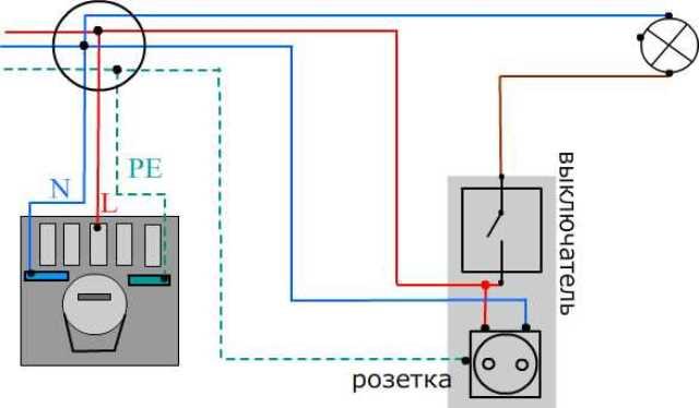Пример схемы с условными обозначениями