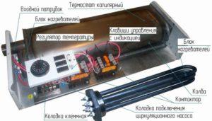 электрокотел с ТЭНовым нагревателем