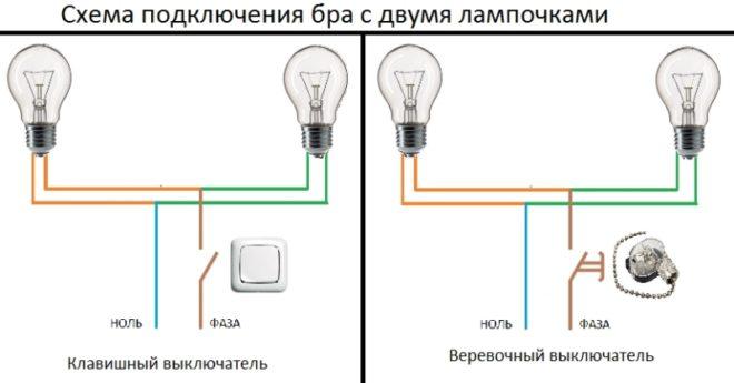 Схема подключения бра – клавишным и веревочным выключателем