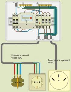 отдельная линия для электроплиты (схема)
