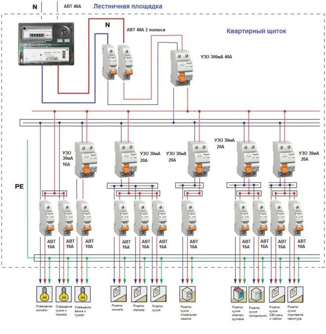 Схема электропроводки в современной квартире