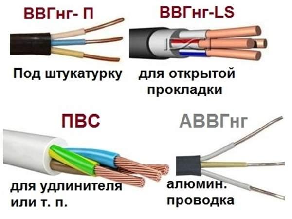 как устроена изоляция кабеля