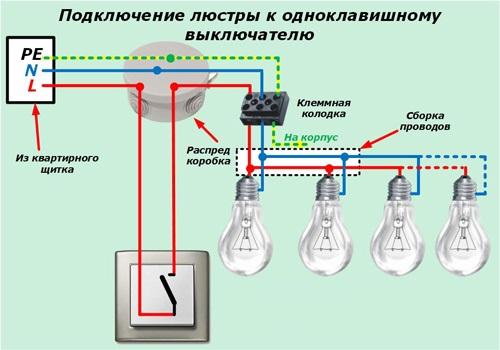 подключение люстры к одноклавишному выключатлелю