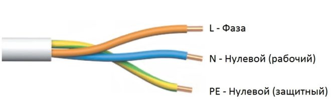 цвета проводов