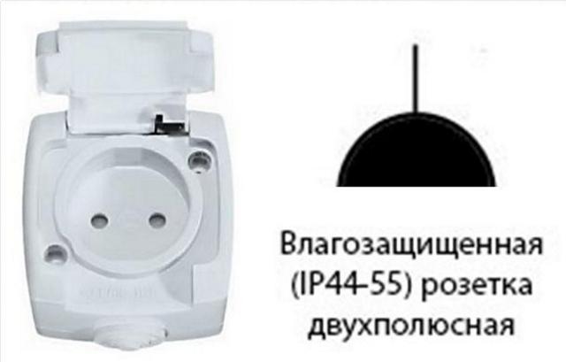 Розетка класса защиты IP 44-55 без заземления