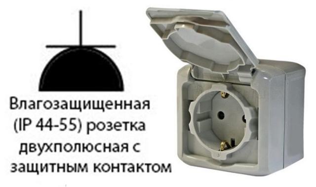 Розетка класса защиты IP 44-55 с заземлением