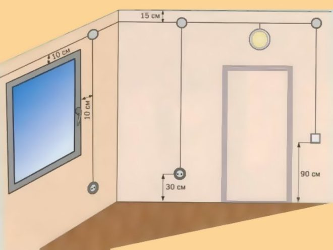 расположение распределительных коробок в квартире