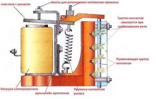 Установка промежуточного реле (схема)