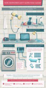 приборы которые могут бить током в квартире