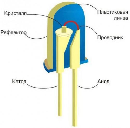 схема светодиодного полупроводника