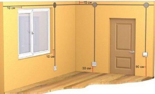 Схема размещения элементов проводки в помещениях
