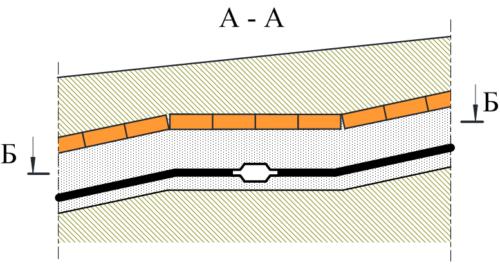 Схематичное изображение расположения стопорной муфты при крутонаклонной прокладке трассы