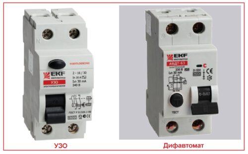 Внешний вид приборов УЗО и АВДТ (дифавтомат)