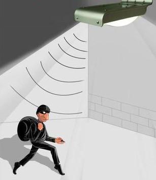 датчик движение - охрана дома