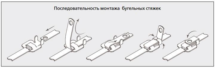 механизма монтажа стяжек стальных бугельного типа СКБ-П
