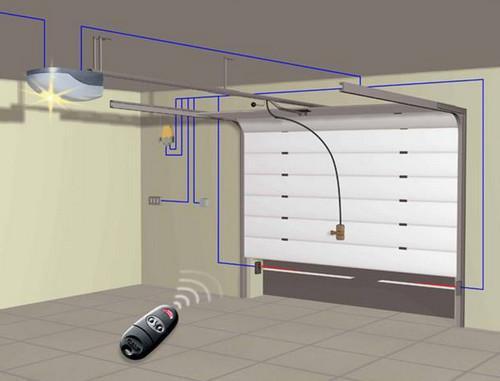 схема монтажа автоматических ворот для гаража