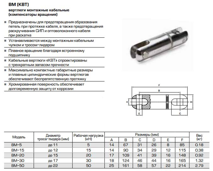 вертлюг от КВТ технические параметры