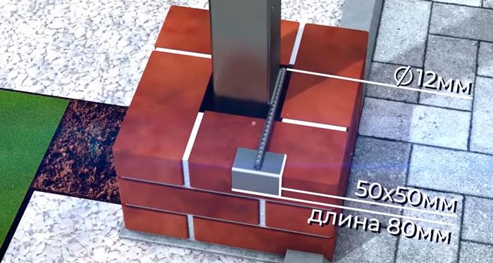 как правильно сделать закладную под стойку откатных ворот