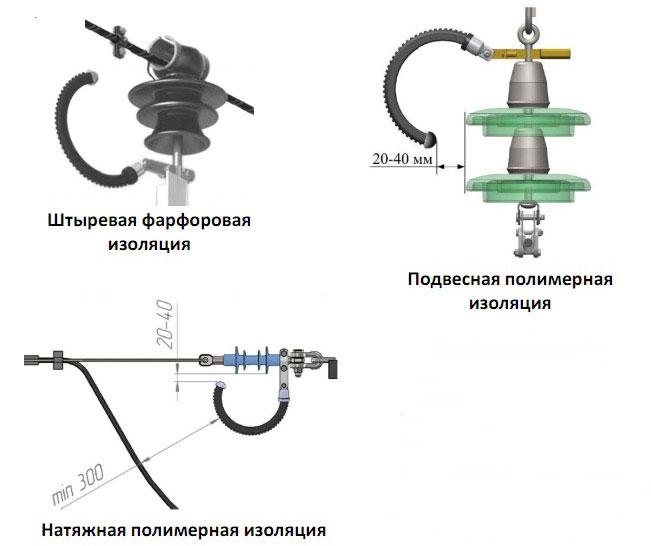 крепление разрядника РМК-20 с разными типами изоляции
