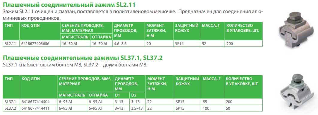плашки Ensto SL 2.11, 37.1, 37.2 данные