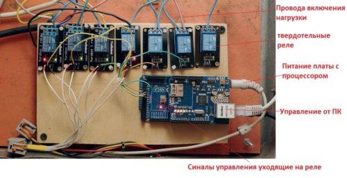 Все варианты применения этого устройства трудно описать, плата с процессором может содержать 1 - 4 – 8 и больше каналов. Коммутация может программироваться по времени или управляться с клавиатуры ПК.