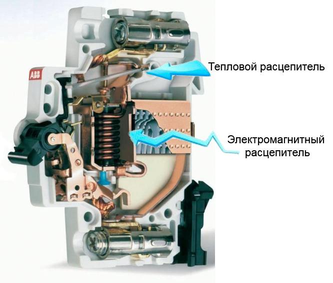 тепловой и эл.магнитный расцепитель в модульном автомате
