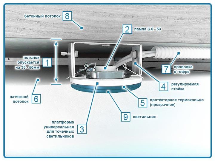 подключение и монтаж светильника GX53