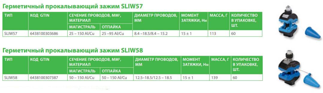 проколы Ensto Sliw58
