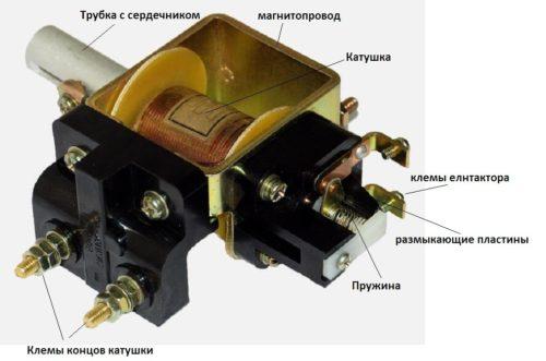 Основные элементы конструкции токового реле РЭО-401