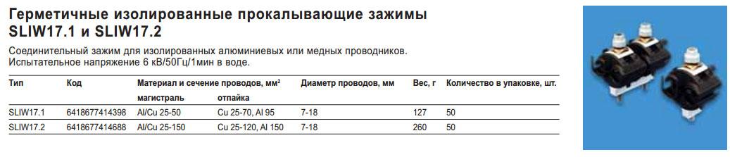 параметры зажимов Ensto Sliw 17.1, 17.2