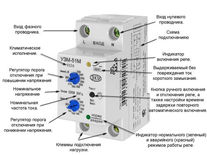 УЗМ-51 устройство защитное многофункциональное