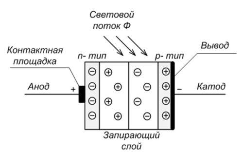 Как подключить фотореле (сумеречный выключатель) для уличного освещения? Схемы