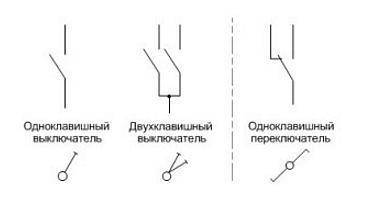 Кинематическая схема выключателей и переключателей