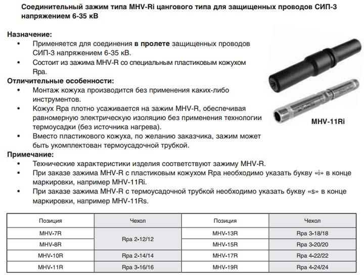 характеристики цанговых зажимов для ВЛЗ с СИП-3