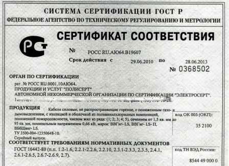 сертификат соответствия на кабель