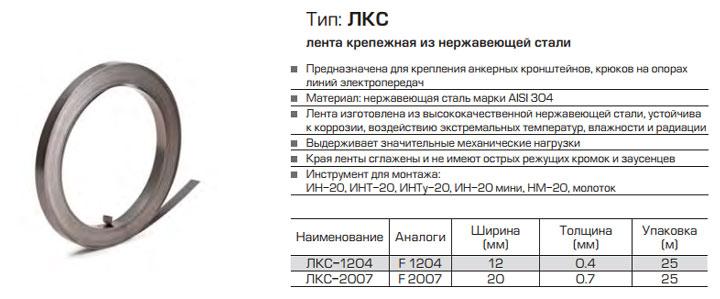 технические характеристики бандажной ленты СИП ЛКС