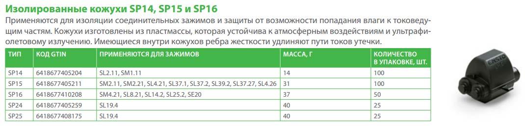 защитный изолирующий кожух Ensto SP 14,15,16