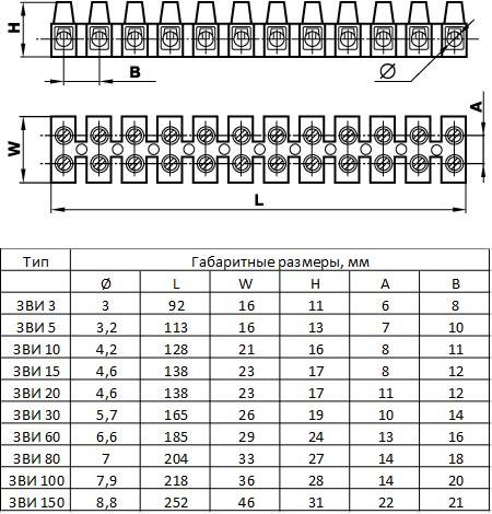 размеры зажимов винтовых изолированных ЗВИ