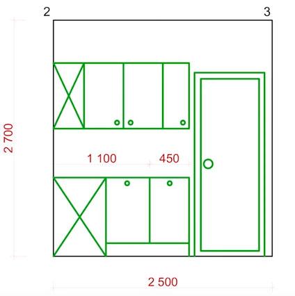 планирование розеток на кухонном гарнитуре
